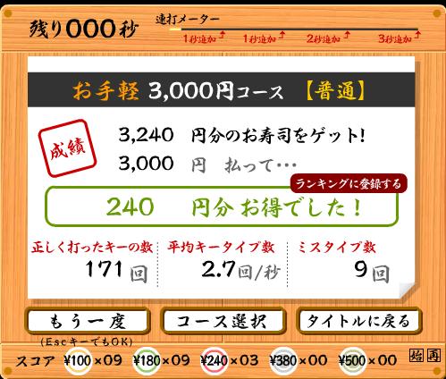 f:id:yamino333:20170418000333p:plain