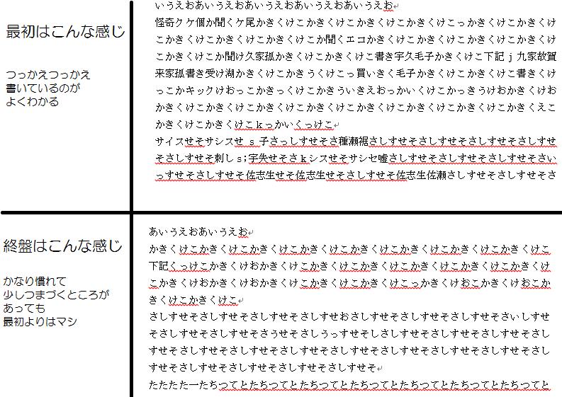 f:id:yamino333:20170418001910p:plain