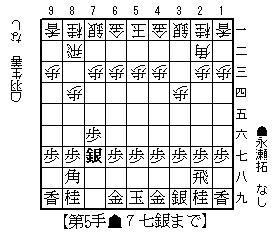 f:id:yaminomabot:20160619150954j:plain