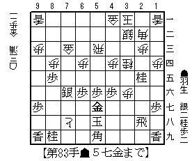 f:id:yaminomabot:20170213214235j:plain
