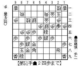 f:id:yaminomabot:20170605200422j:plain