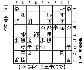 f:id:yaminomabot:20170605202727j:plain