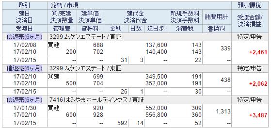 信用決済明細20170210