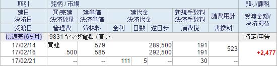 信用決済明細20170216