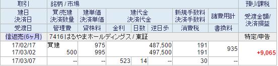 信用決済明細20170302