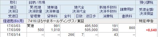 信用決済明細20170309