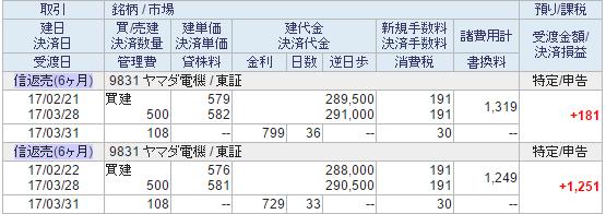信用決済明細20170328