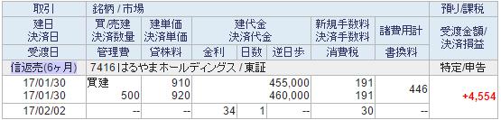 信用決済明細20170130