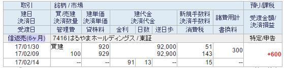 信用決済明細20170209
