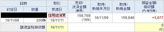 譲渡益税明細20161108