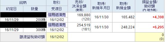 譲渡益税明細20161129