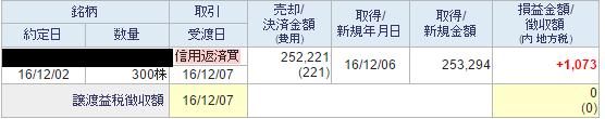 譲渡益税明細20161202