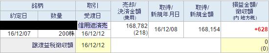 譲渡益税明細20161207
