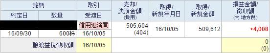 譲渡益税明細20160930