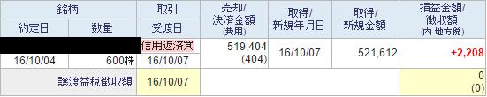 譲渡益税明細20161004