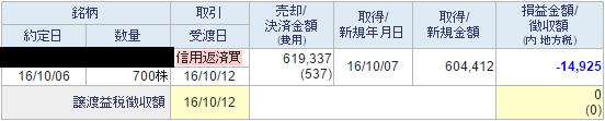 譲渡益税明細20161006