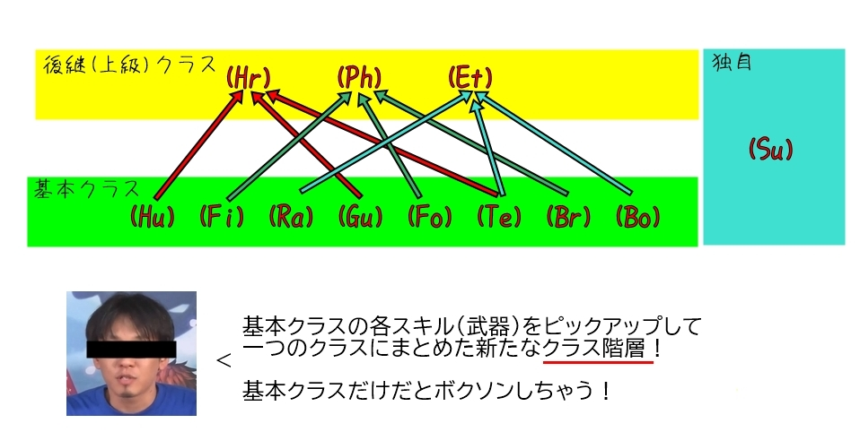 f:id:yamipla:20200417233610j:plain