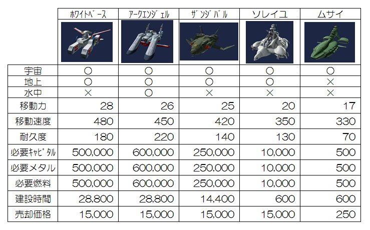 f:id:yamiyono-karasu:20160716145009j:plain
