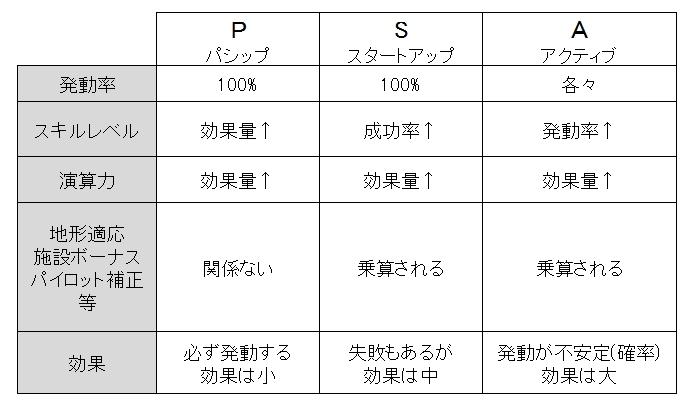 f:id:yamiyono-karasu:20160902154402j:plain