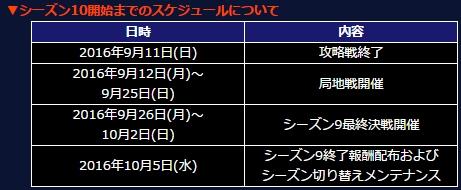 f:id:yamiyono-karasu:20161003092813j:plain