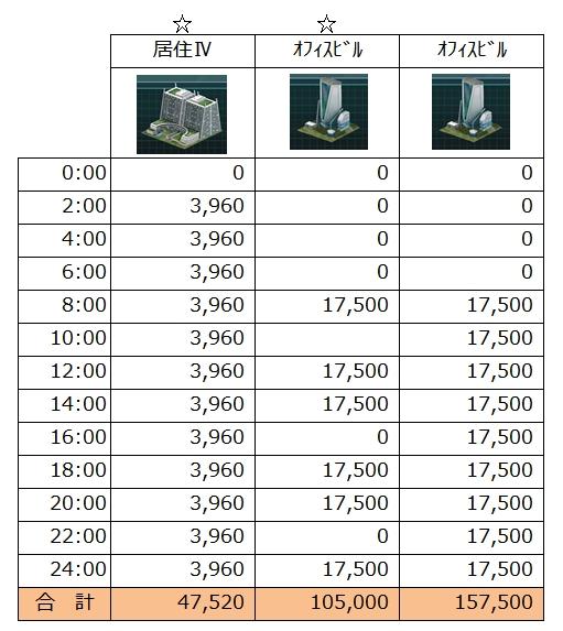 f:id:yamiyono-karasu:20161014114548j:plain