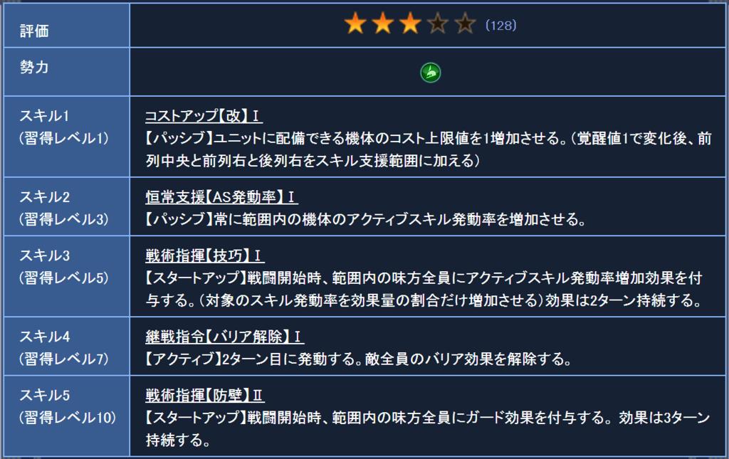 f:id:yamiyono-karasu:20170107114611p:plain