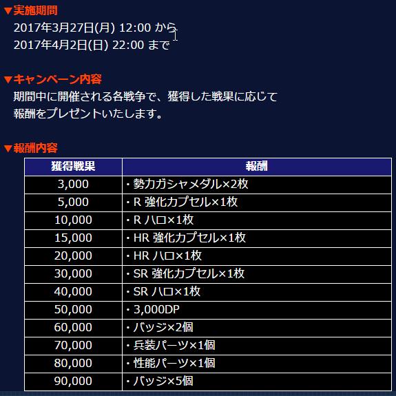 f:id:yamiyono-karasu:20170401104734p:plain