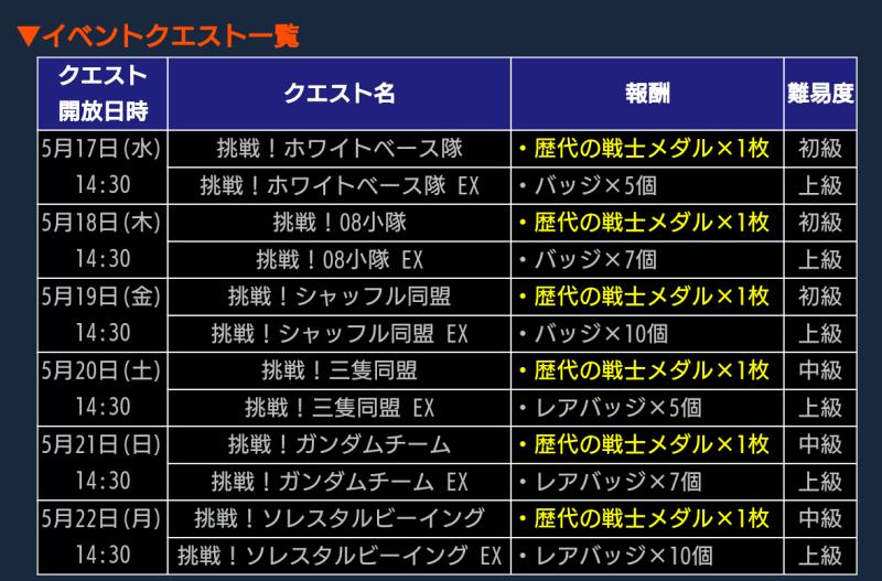 f:id:yamiyono-karasu:20170517174335p:plain