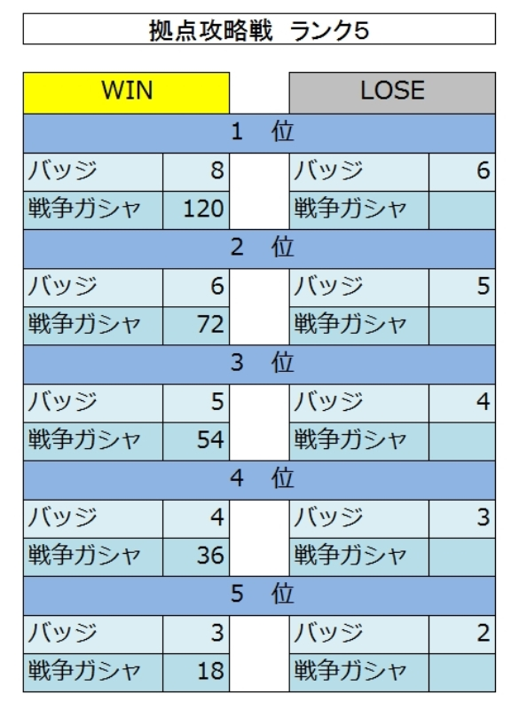 f:id:yamiyono-karasu:20170706103730j:plain