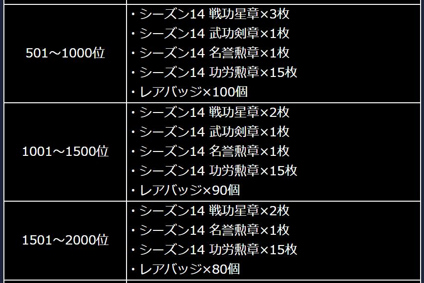 f:id:yamiyono-karasu:20171120101905p:plain