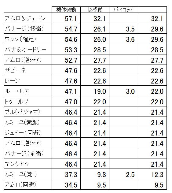 f:id:yamiyono-karasu:20180119170607p:plain