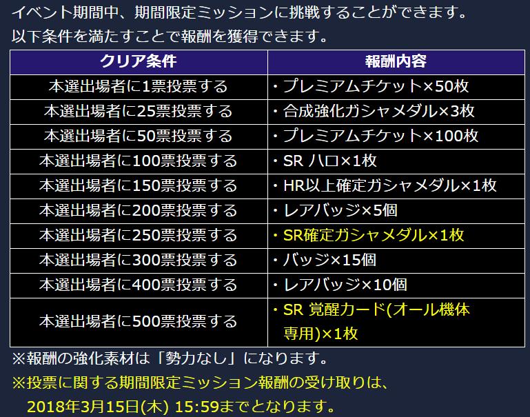 f:id:yamiyono-karasu:20180310115527p:plain