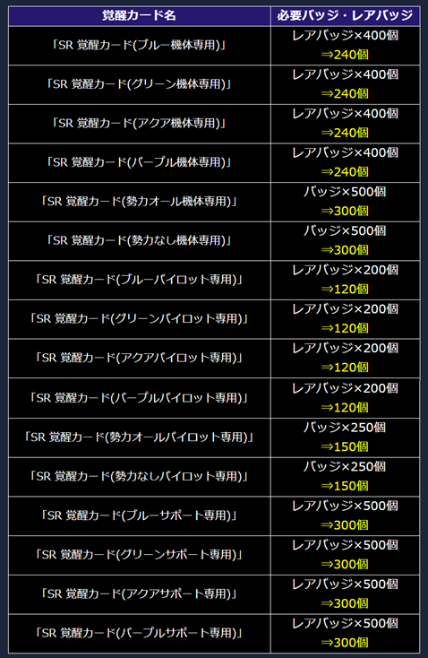 f:id:yamiyono-karasu:20180428124541p:plain
