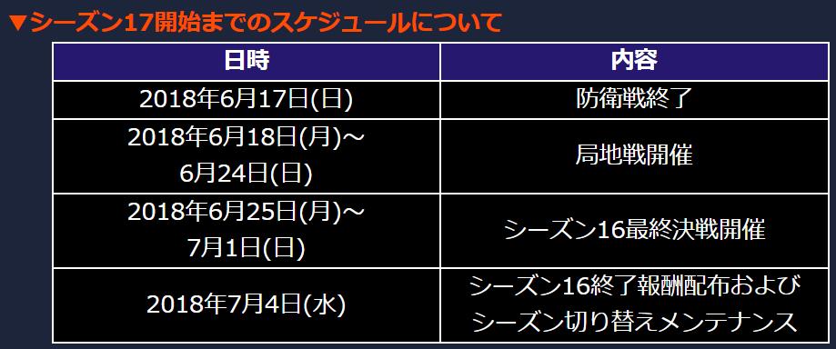 f:id:yamiyono-karasu:20180614113830p:plain