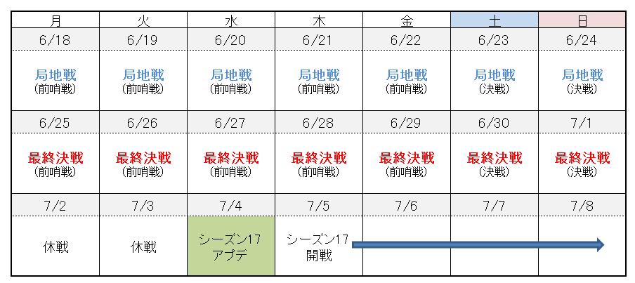 f:id:yamiyono-karasu:20180614113911p:plain