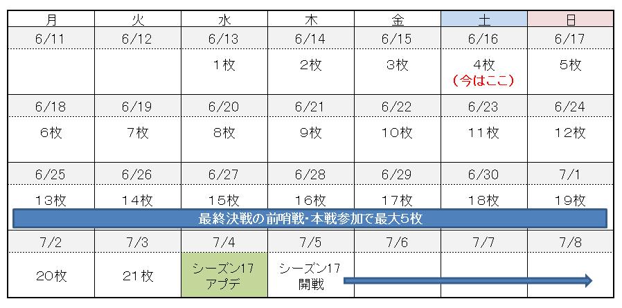 f:id:yamiyono-karasu:20180616115243p:plain
