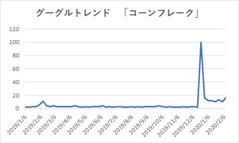 f:id:yamtakumol:20200216161842p:plain