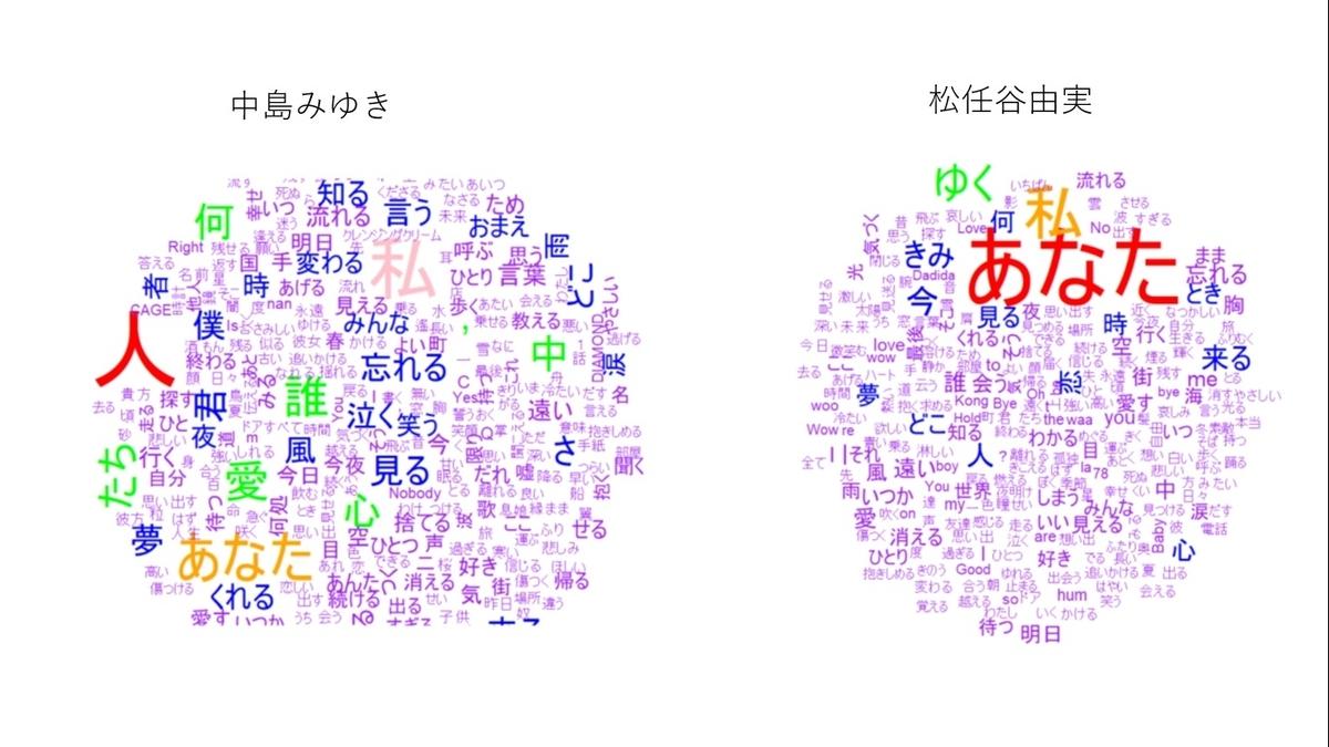 f:id:yamtakumol:20210111090010j:plain
