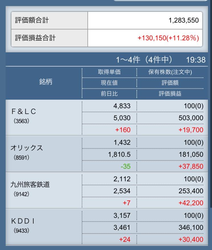 f:id:yamyami911105:20210402213151j:plain