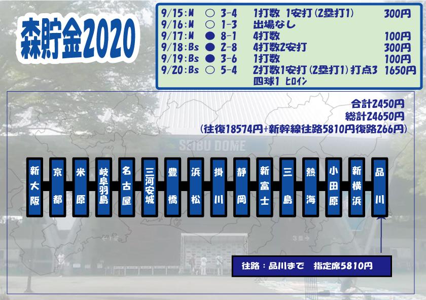 f:id:yan100712712:20200921163520j:plain
