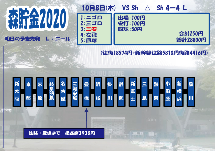 f:id:yan100712712:20201009001127j:plain