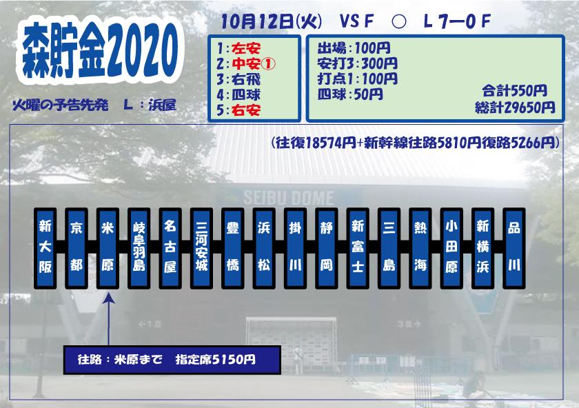 f:id:yan100712712:20201013233250j:plain