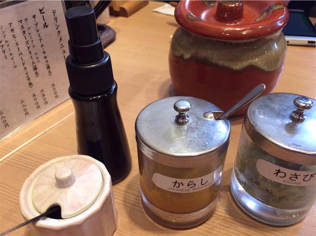 f:id:yanagi2005-2005:20170128120627j:image