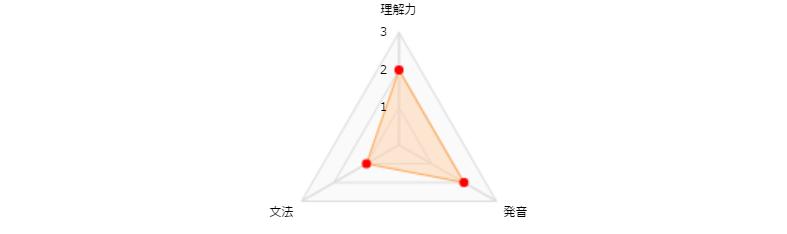 f:id:yanagiii:20170419000520p:plain