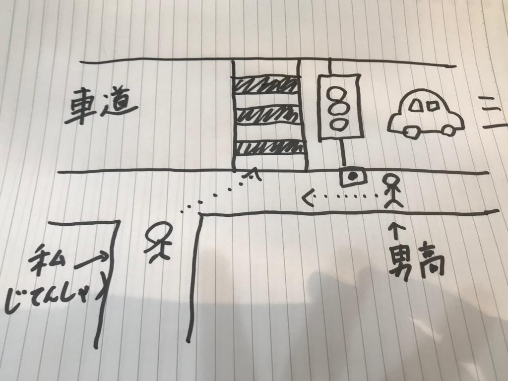 f:id:yanagiyashujin:20200407211434j:plain