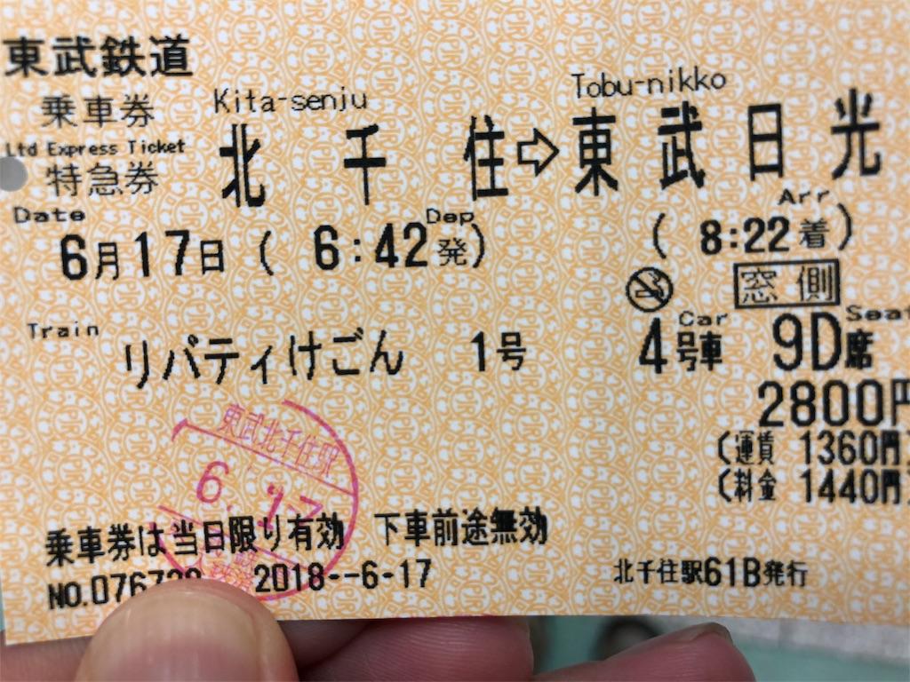 f:id:yanakahachisuke:20180623003615j:image