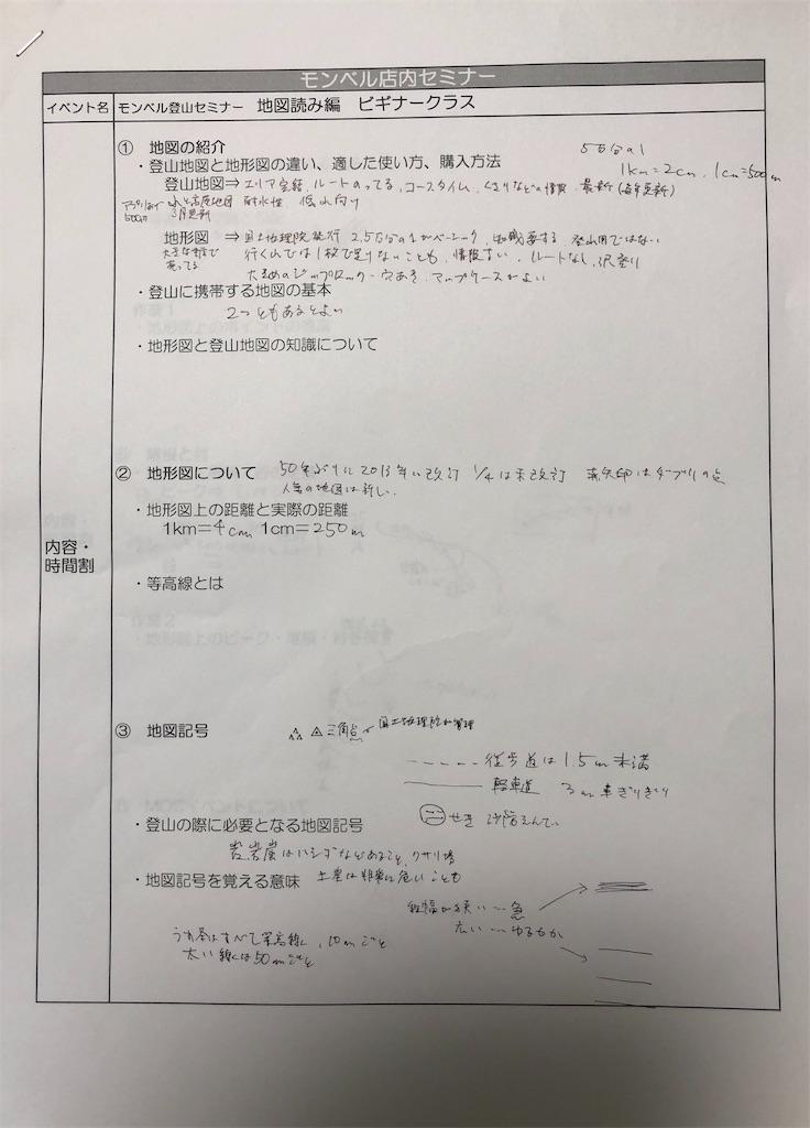 f:id:yanakahachisuke:20190404173543j:image