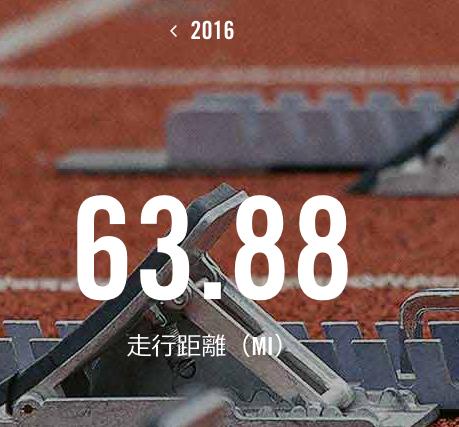f:id:yanamura:20161231232555p:plain