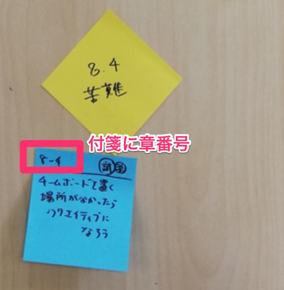 f:id:yanamura:20181213002038p:plain:w300
