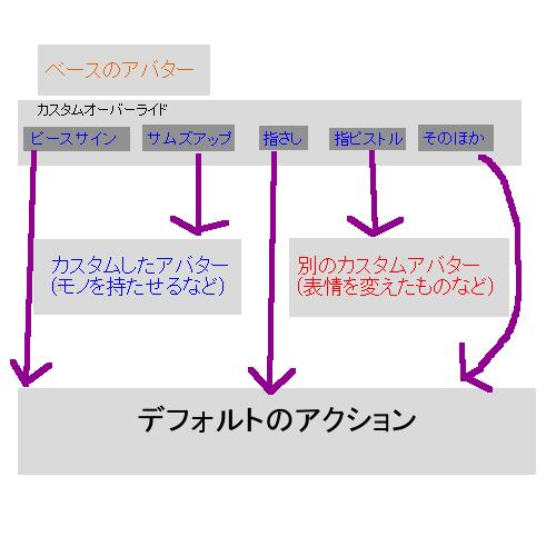 f:id:yananann:20181021232102p:plain